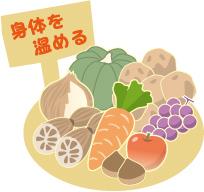身体を温める食べ物